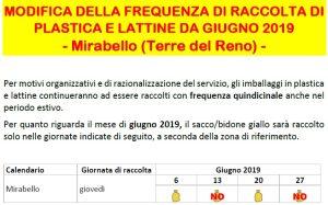 Avviso cambio frequenza Plastica e lattine Mirabello